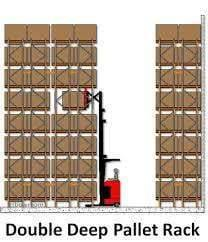 Ayoubi Heavy-Duty Racking - Double Deep Pallet Racking mousaayoubi