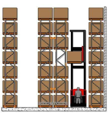 Ayoubi Heavy-Duty Racking - Narrow Aisle Pallet Racking System - Ayoubi Steel Furniture Factory