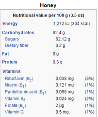 Shows typical nutritional and vitamin composition of honey