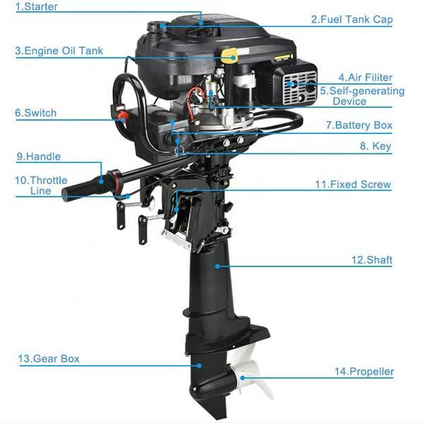 enginediy Engine Models Zongshen Outboard Motors, 4 Stroke 7.5Hp 196cc Air-cooled Boat Engine Outboard Boat Motor