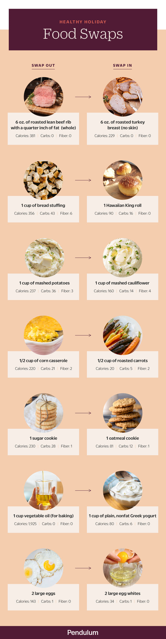 Healthy holiday food swaps infographic