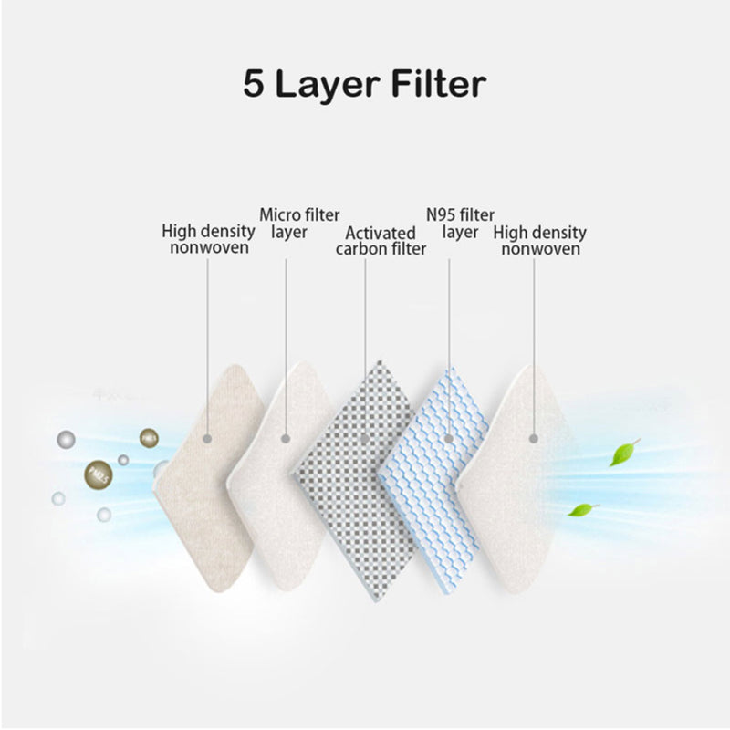 products/5layerfilter.jpg