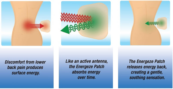 Pain relief patch releasing energy to ease back pain illustration