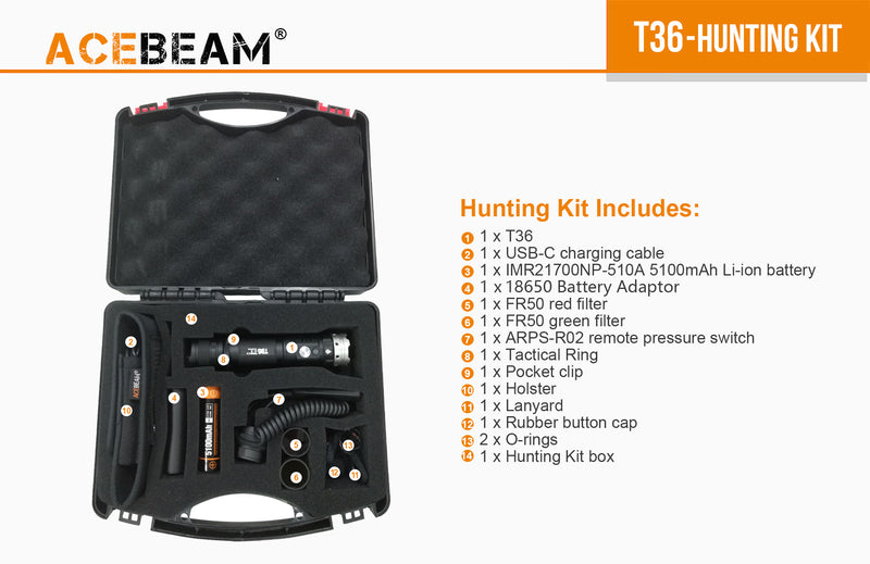 products/T36-HUNTING_20KIT-3.jpg