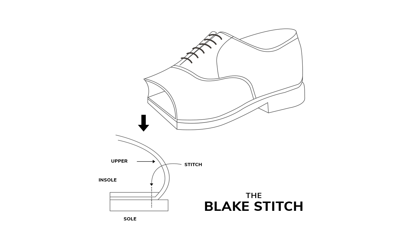 diagram of blake stitched shoes