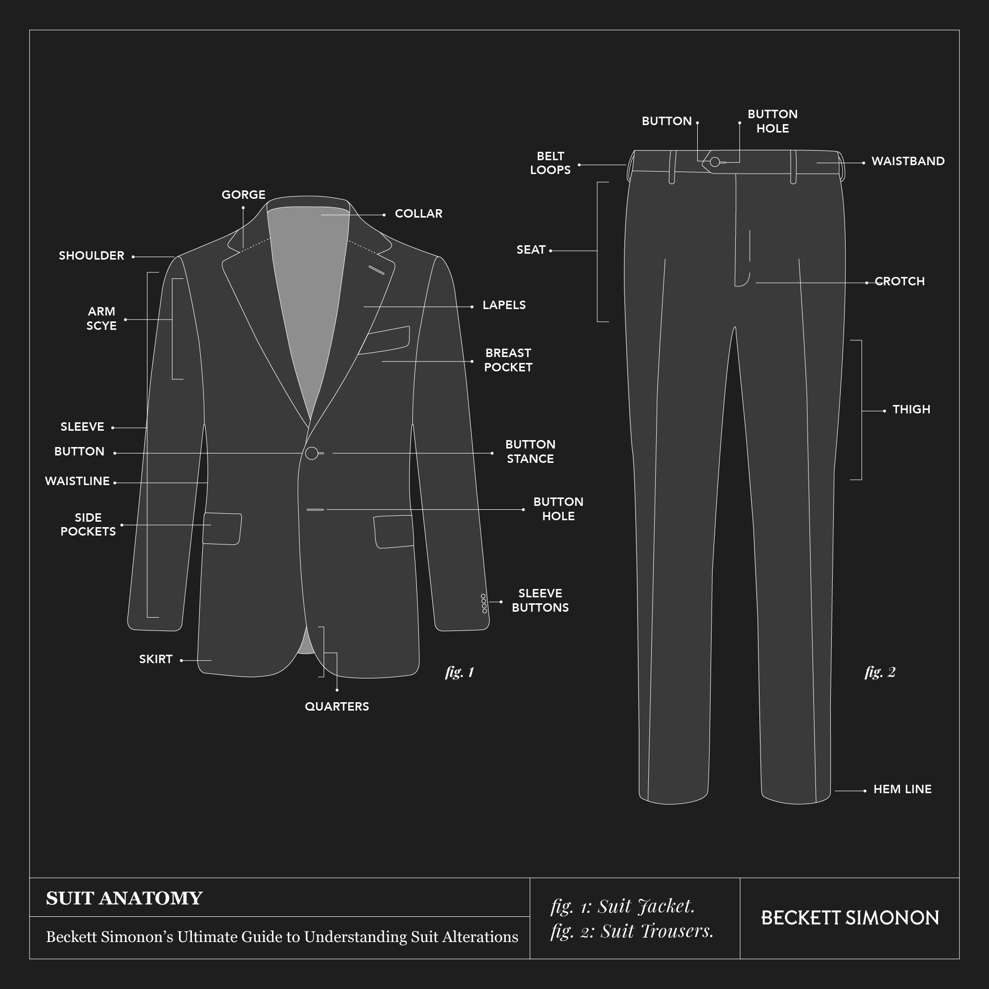 the-parts-of-a-suit