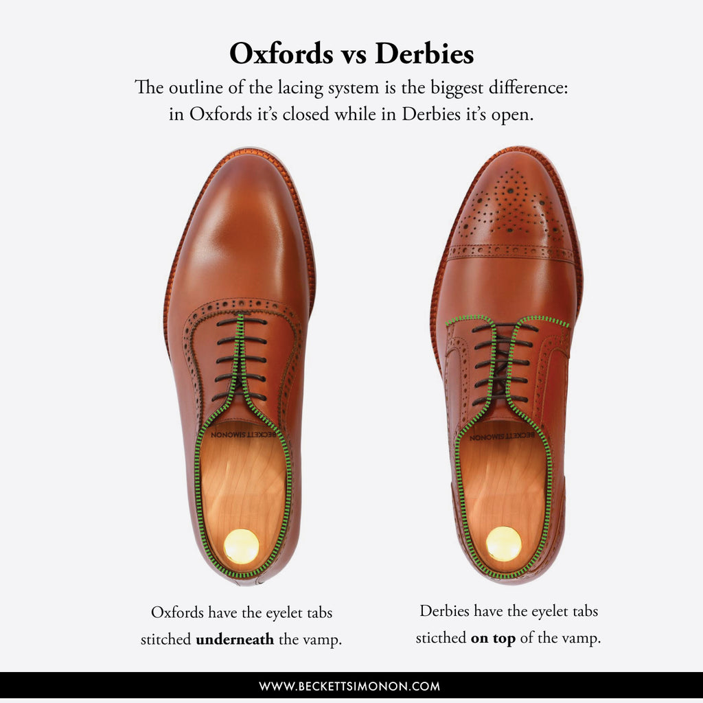beckett simonon oxford derbies difference