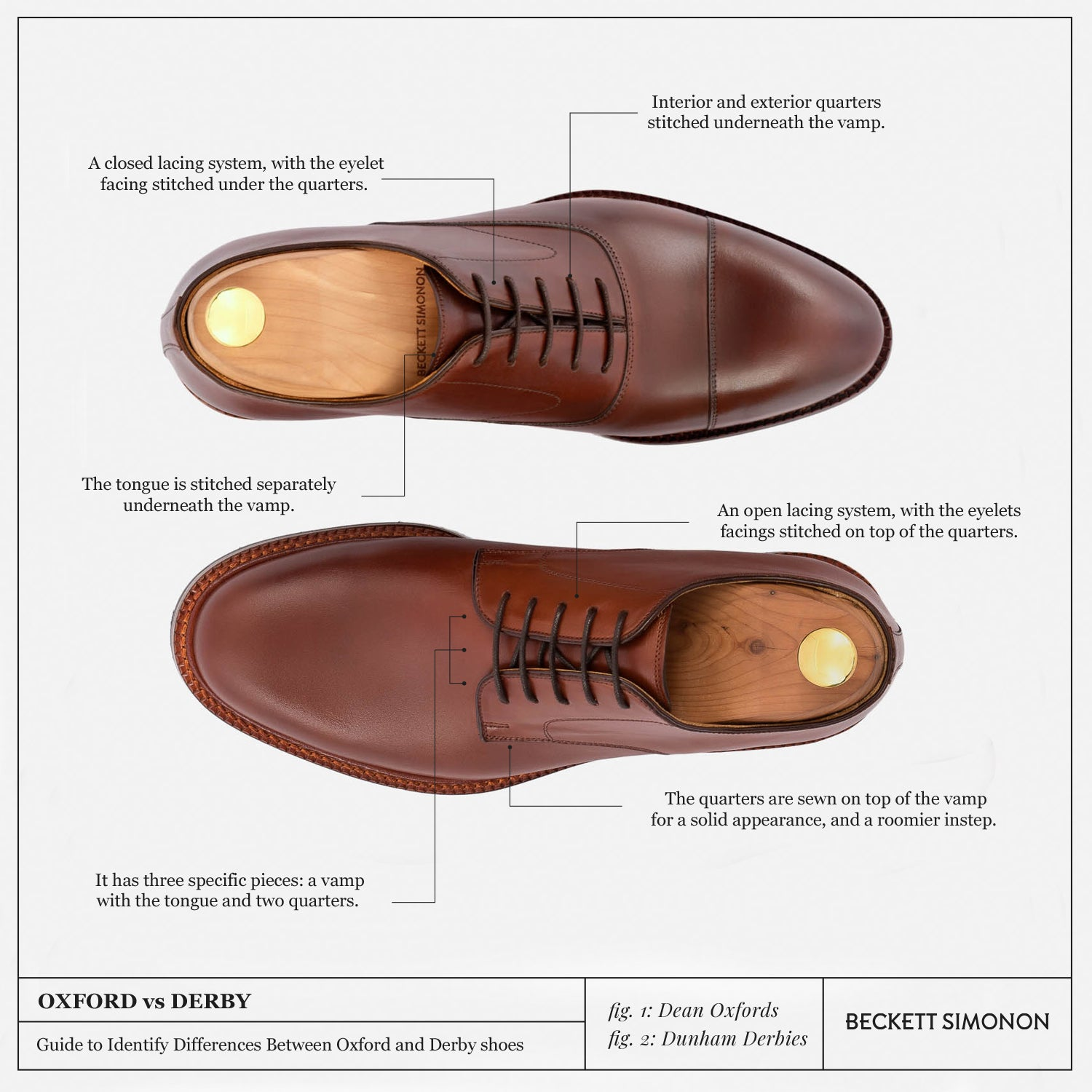 difference-between-oxfords-and-derbys