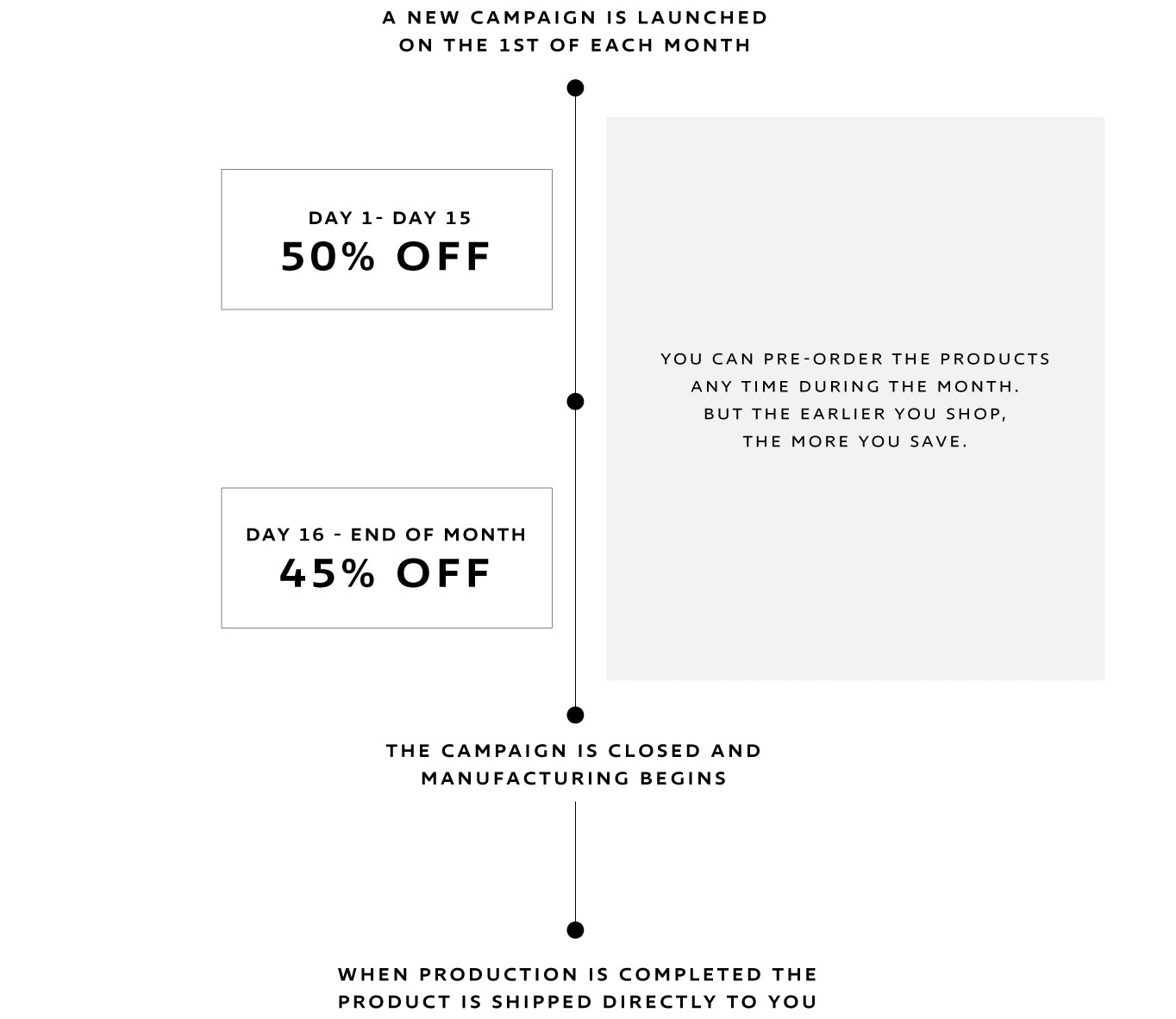 Your Ecommerce Growth Guide: 39 simple ways to attract more