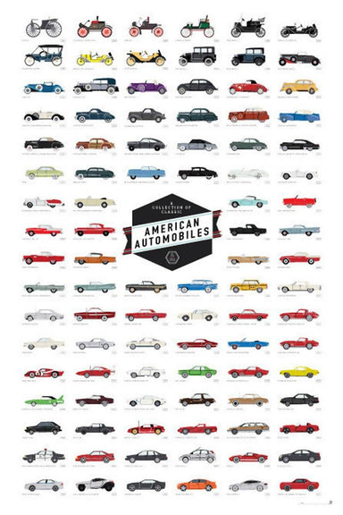 Pop Chart Lab - A Collection Of Classic American Automobiles Poster - Posters - The Planet Collection - Naiise