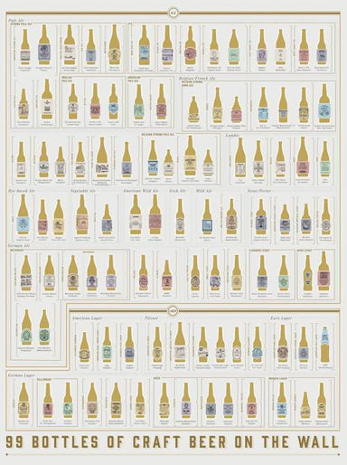 Pop Chart Lab - 99 Bottles Of Craft Beer On The Wall Poster - Posters - The Planet Collection - Naiise