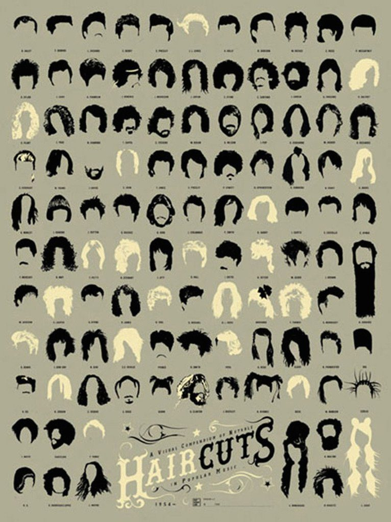 A Visual Compendium of Notable Haircuts in Popular Music Posters Pop Chart Lab