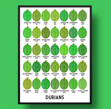 Durian Types Print - Prints - Big Red Chilli - Naiise