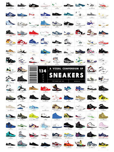 Pop Chart Lab - A Visual Compendium Of Sneakers Poster Posters The Planet Collection