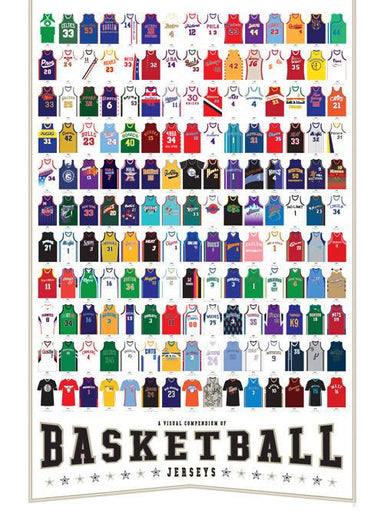 Pop Chart Lab - A Visual Compendium Of Basketball Jerseys Poster - Posters - The Planet Collection - Naiise