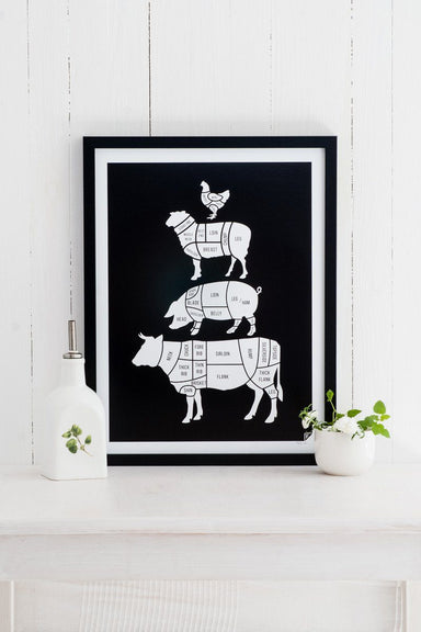 Meat Cuts black EN poster 21x30cm // MCBLEN2130 - Posters - Follygraph - Naiise