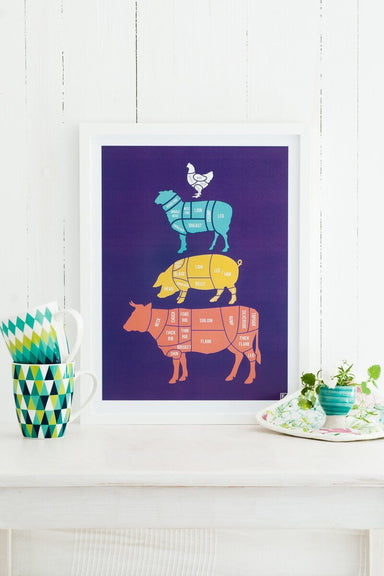 Meat Cuts color EN poster 21x30 // MCCOLEN2130 - Posters - Follygraph - Naiise