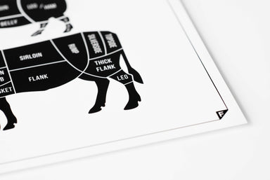 Meat Cuts white EN poster 40x50cm // MCWHEN4050 - Posters - Follygraph - Naiise