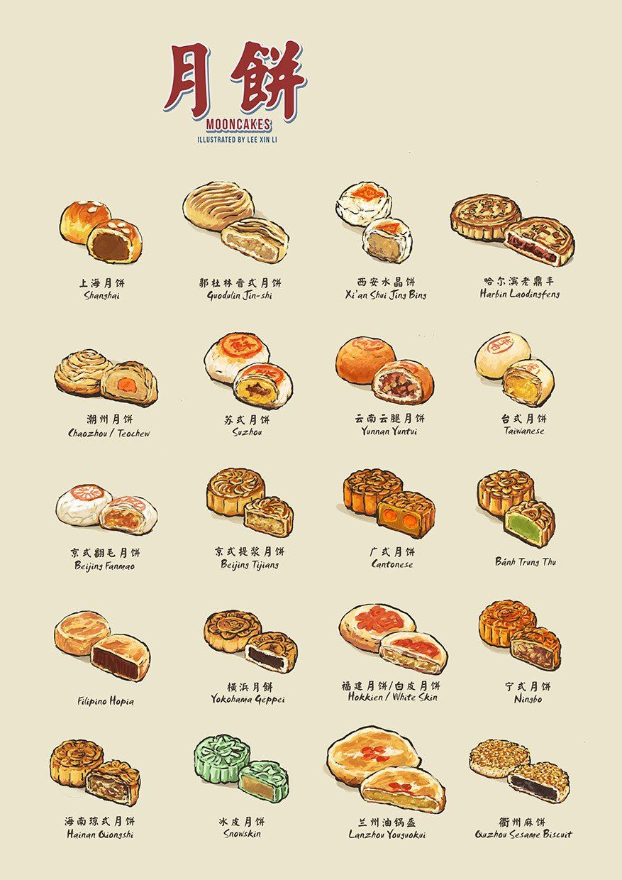 Mooncakes | 月餅 Local Prints Lee Xin Li