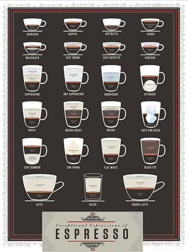 Pop Chart Lab - Exceptional Expressions Of Espresso Poster Posters The Planet Collection