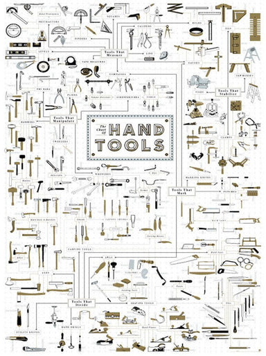 The Chart of Hand Tools - Posters - Pop Chart Lab - Naiise