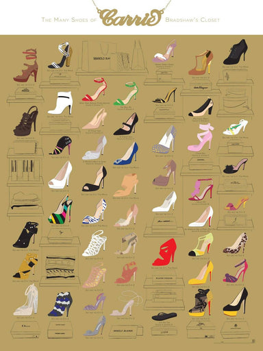 Pop Chart Lab - The Many Shoes Of Carrie Bradshow's Closet Poster Posters The Planet Collection