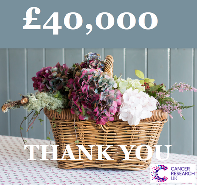 WE RAISED OVER £40K FOR CANCER RESEARCH!