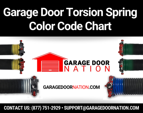 garage door torsion spring color code chart