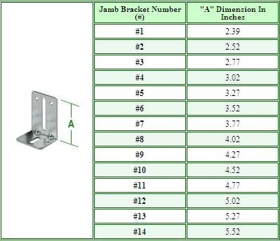 Garage Door Jamb Bracket All Sizes Garage Door Nation
