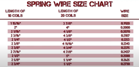 Spring Wire Size Chart