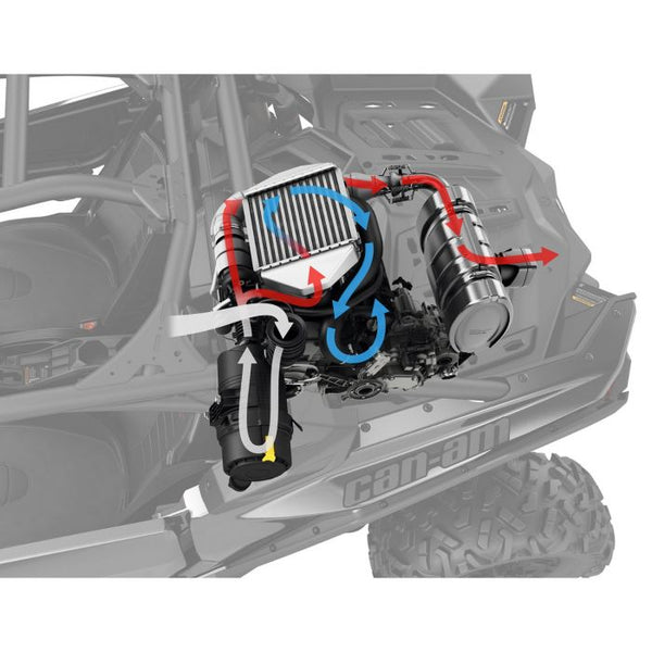CAN-AM 172 HP POWER UPGRADE KIT MAVERICK X3 XDS TURBO R