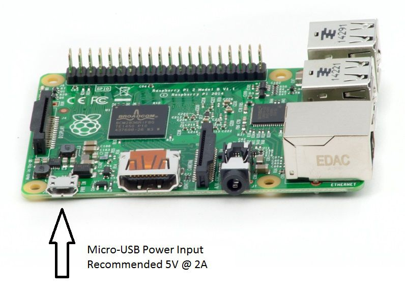 How do I power my Raspberry Pi?