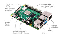 The Comprehensive Guide to the Raspberry Pi 4