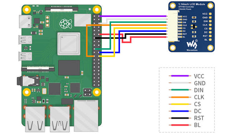 """1.14"""" LCD module wiring example"""