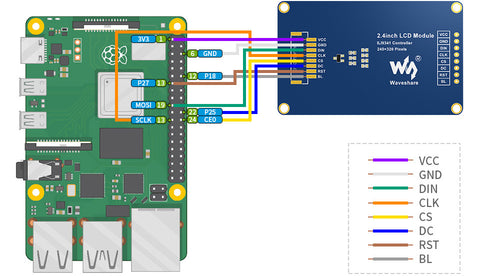 """2.4"""" LCD Wiring Example for Raspberry Pi"""