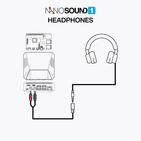 NanoSound Headphones