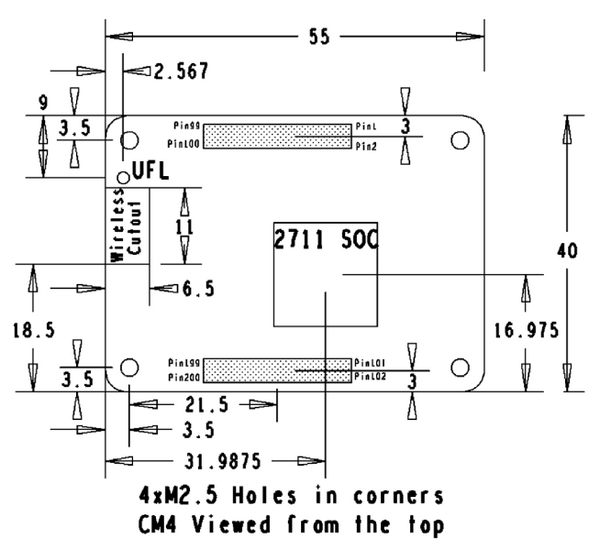 Compute module 4 physical specifications