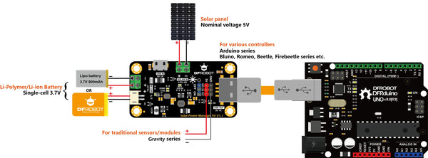 Solar Power Manager 5V connections