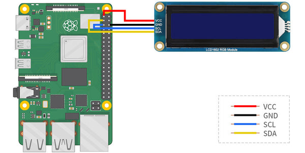 LCD1602 with Raspberry Pi