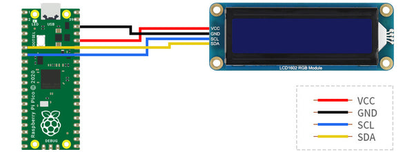 LCD1602 with Pico