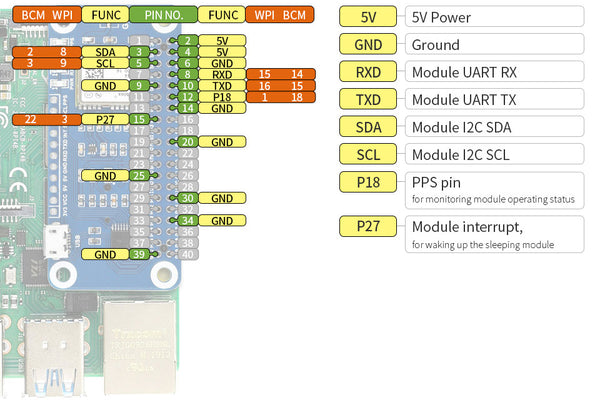 NEO-M8T GNSS TIMING HAT Pinout