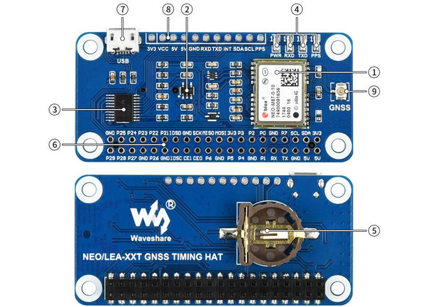 NEO-M8T GNSS TIMING HAT features