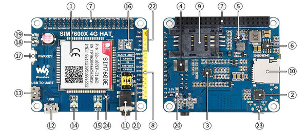 sim7600e raspberry pi hat onboard features