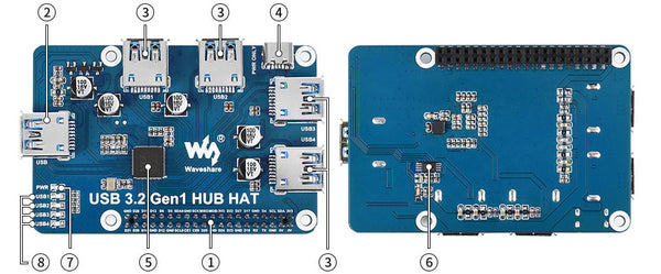 USB 3.2 Gen1 HUB HAT for Raspberry Pi