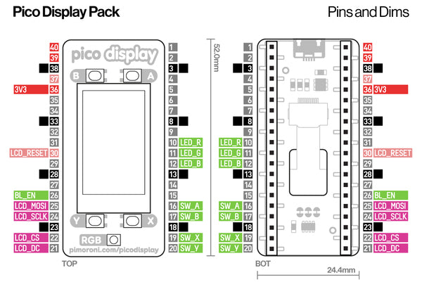 Pico Display Pack