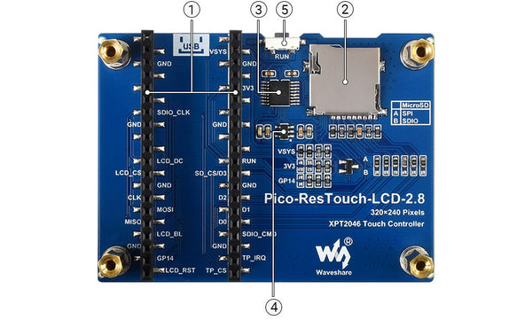 """2.8"""" Pico touchscreen display features"""