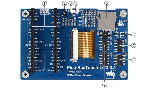 """Raspberry Pi Pico 3.5"""" Display Onboard features"""