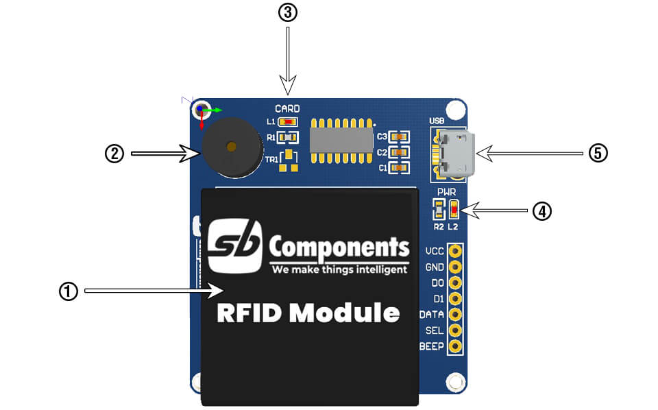 RFID Breakout Features