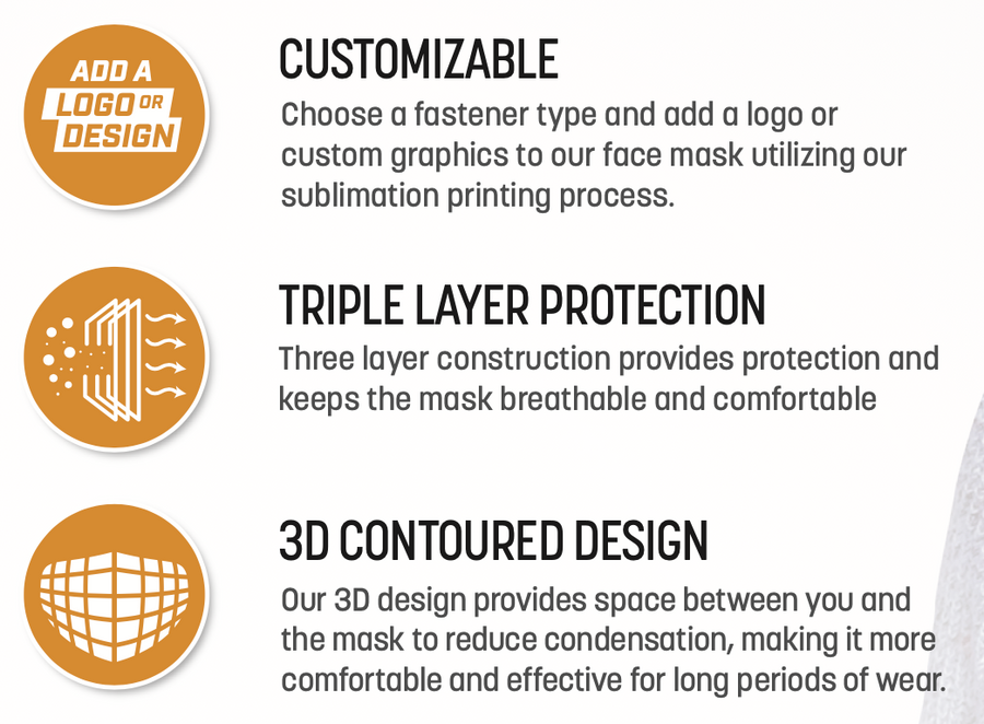 Custom Face Masks (12 masks)