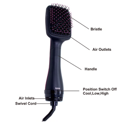 2 in 1 Hair Dryer & Straightening Brush - Market Glad ™